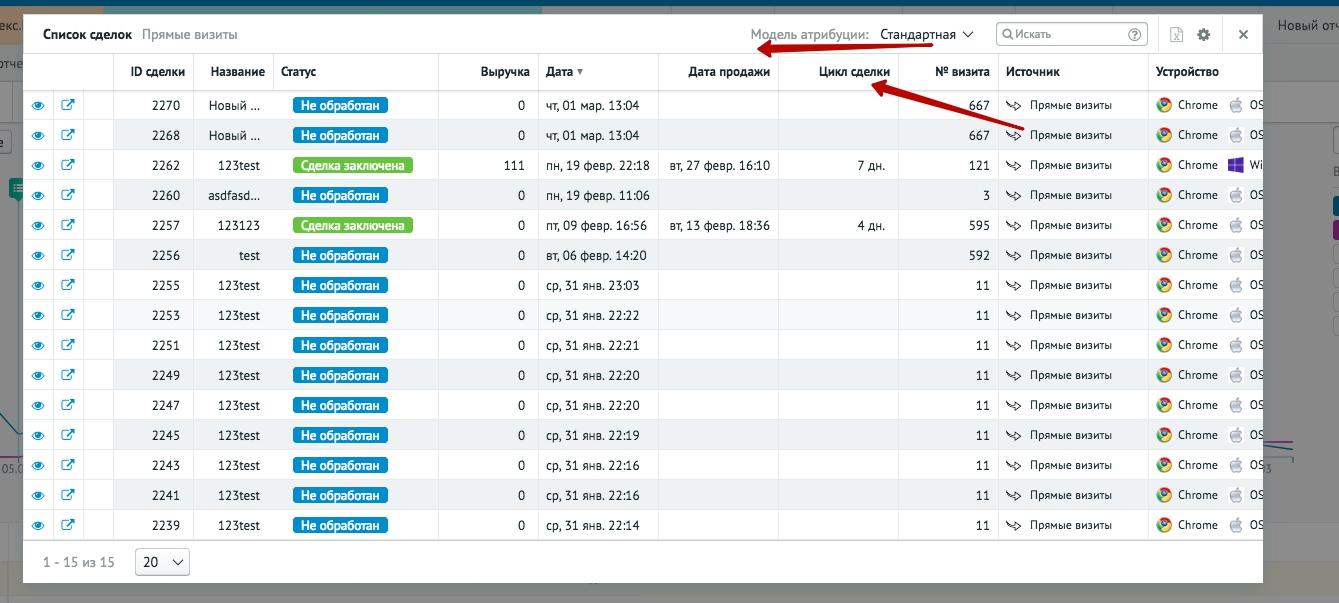 Roistat - Аналитика - Показатель Цикл сделки + Дата продажи