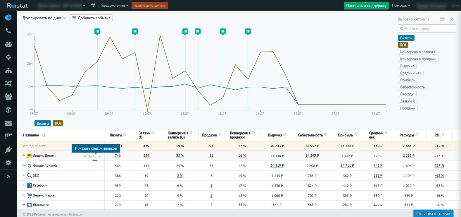 Roistat - Аналитика - Кнопка показать список звонков