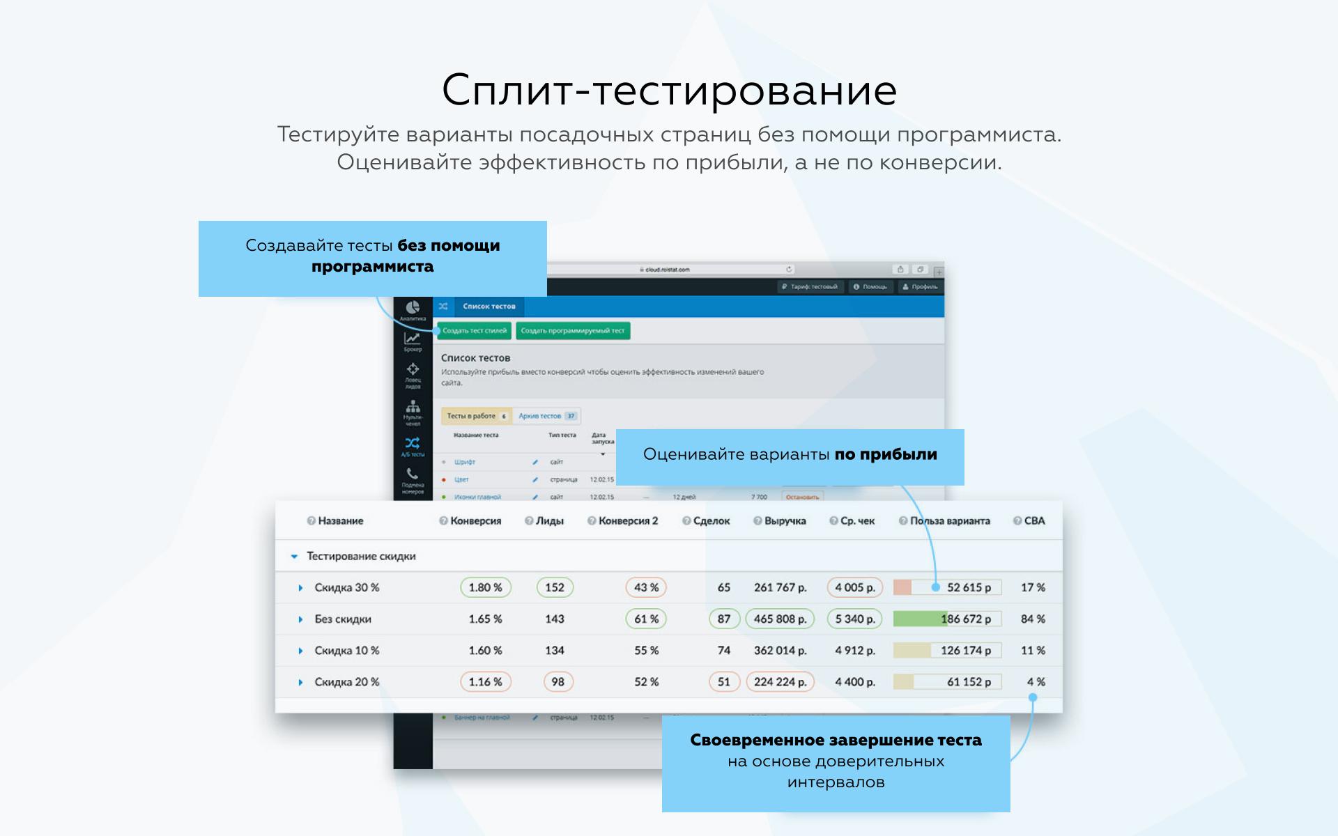Проверяйте любую гипотезу по вашему сайту, прежде чем принять решение. Сплит-тестирование позволит создать максимально конверсионную посадочную страницу.