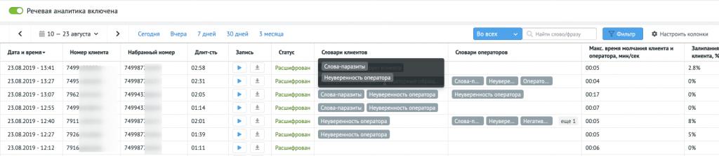 Интерфейс аналитики речи менеджеров в Roistat
