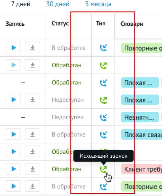 Колонка с типом звонка — входящий или исходящий