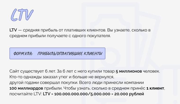 LTV в маркетинге