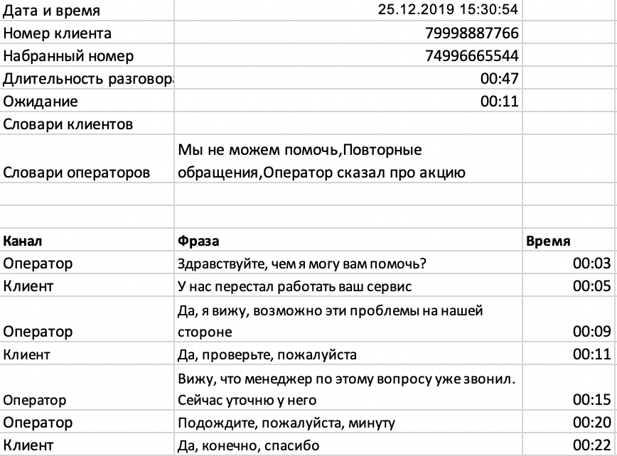 Расшифровка звонка в Excel