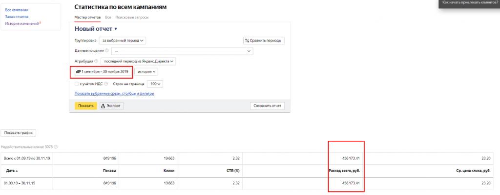 Расход по Яндекс в МСК составил 456173,41 руб
