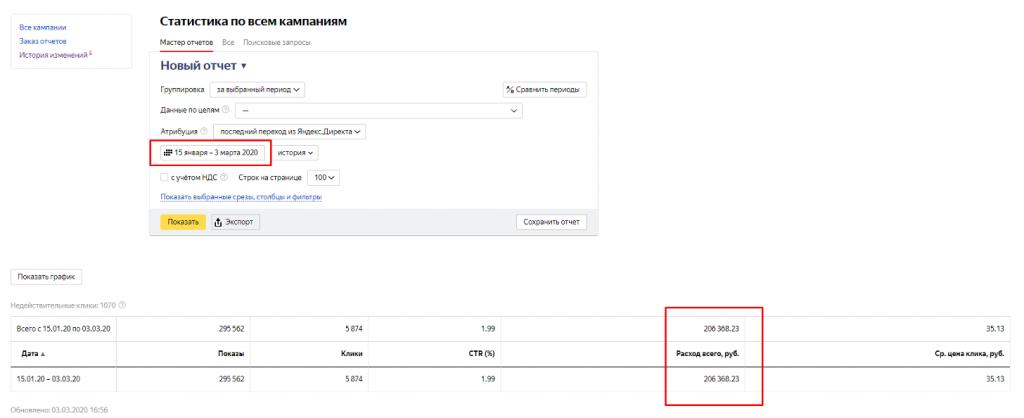 206368,23 руб. за время АБ теста рекламных кампаний без масштабирования