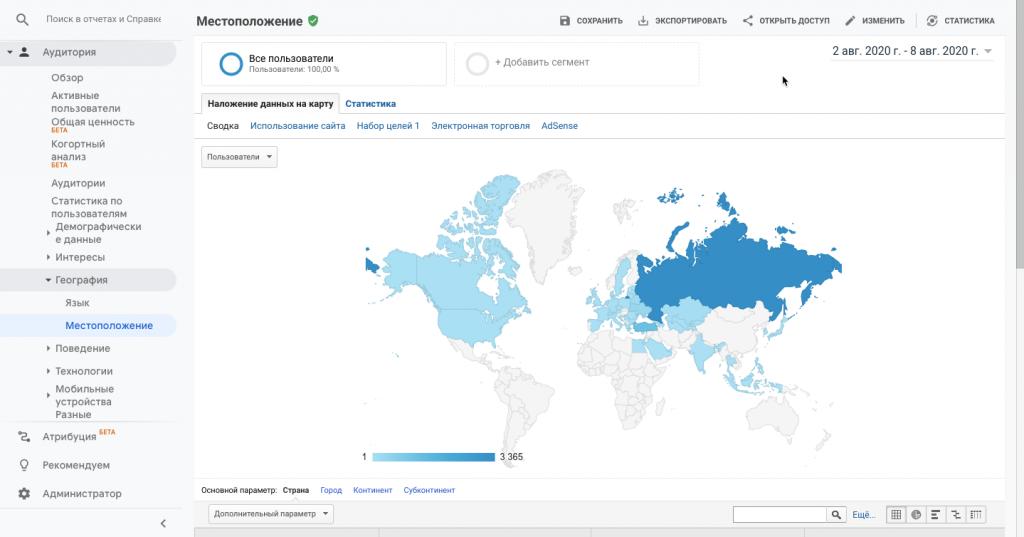 Посмотреть географию в Google Analytics