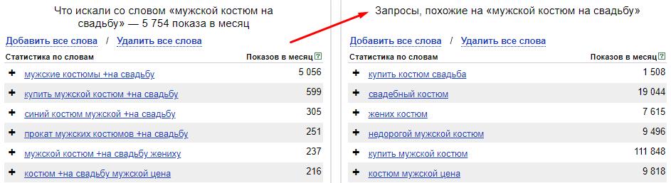 Контент-план: пример поиска ключевых слов в сервисе Wordstat от Яндекс.