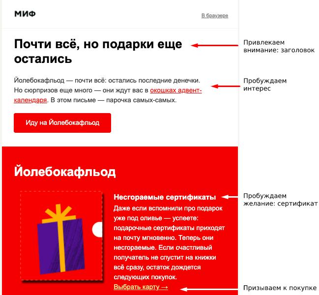 Модель AIDA: пример рассылки издательства МИФ.