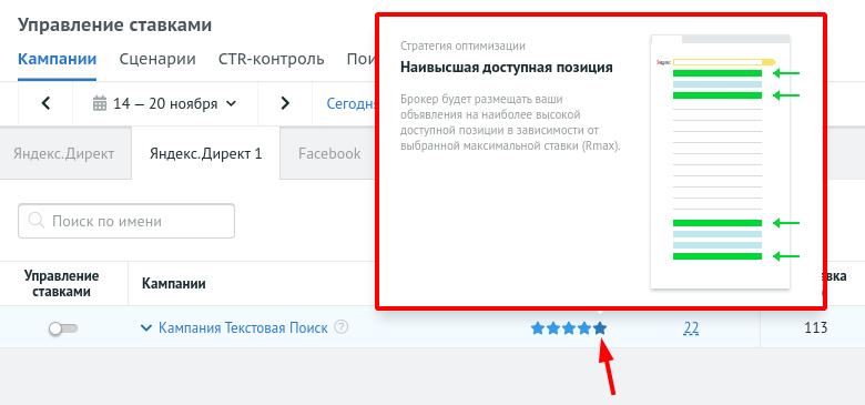 Выбор стратегии для кампаний на Яндекс.Директ.