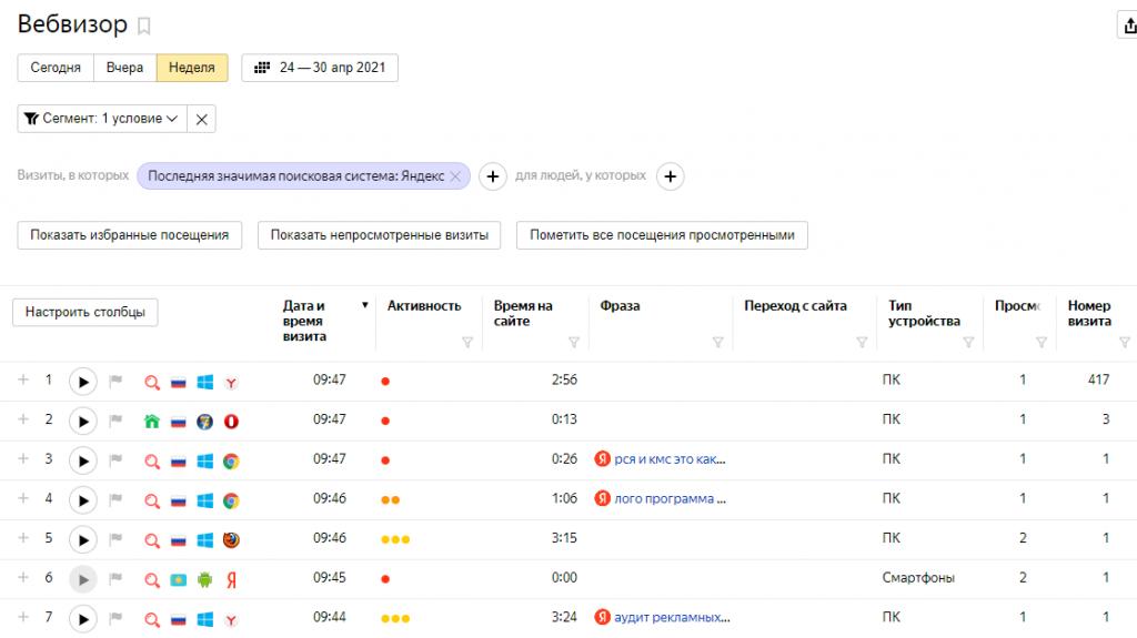 Изменения на сайте: пример работы Вебвизора от Яндекс.