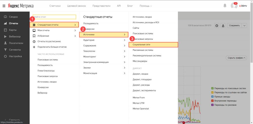 Как создать свой отчёт в Яндекс.Метрике