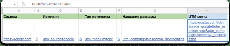Пример формулы для создания UTM-метки в Google Таблице