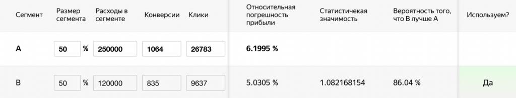 Пример расчёта выборки в калькуляторе Яндекса